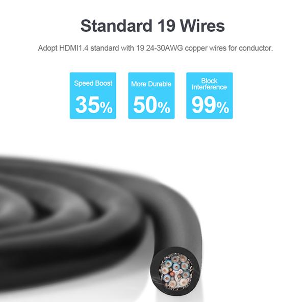 Cáp HDMI 2.0 Unitek dài 1M mã y-C136M chính hãng